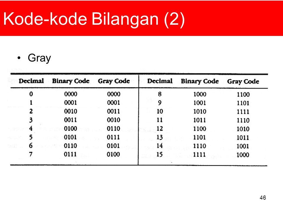 46 Kode-kode Bilangan (2) Gray