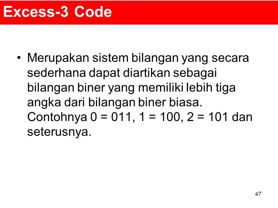 Excess-3 Code Merupakan sistem bilangan yang secara sederhana dapat diartikan sebagai bilangan biner yang memiliki lebih tiga angka dari bilangan bine