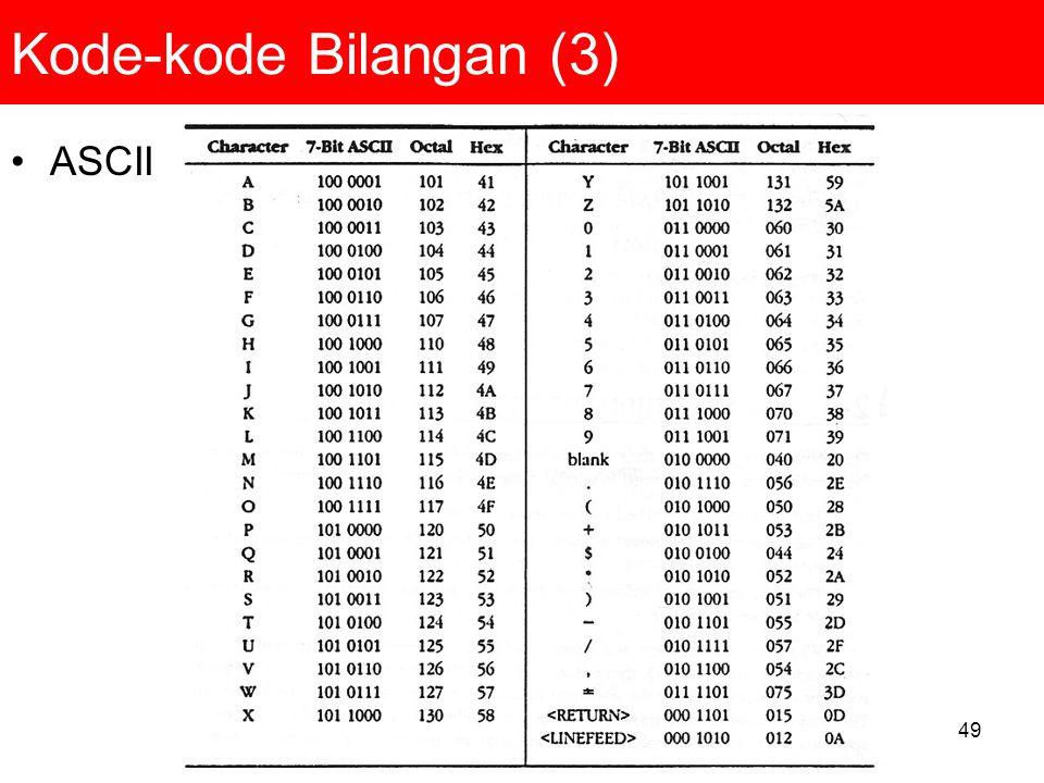 49 Kode-kode Bilangan (3) ASCII