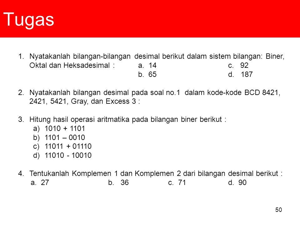 Tugas 50 1.Nyatakanlah bilangan-bilangan desimal berikut dalam sistem bilangan: Biner, Oktal dan Heksadesimal :a. 14c. 92 b. 65d. 187 2.Nyatakanlah bi
