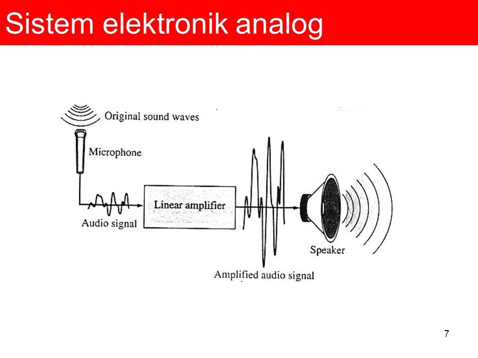7 Sistem elektronik analog