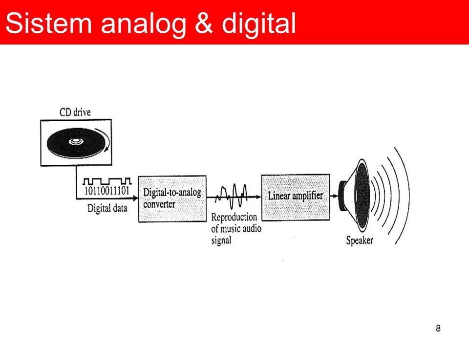 8 Sistem analog & digital