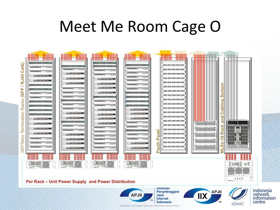Meet Me Room Cage O