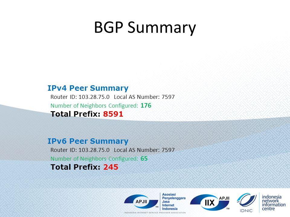BGP Summary IPv4 Peer Summary Router ID: 103.28.75.0 Local AS Number: 7597 Number of Neighbors Configured: 176 Total Prefix: 8591 IPv6 Peer Summary Ro