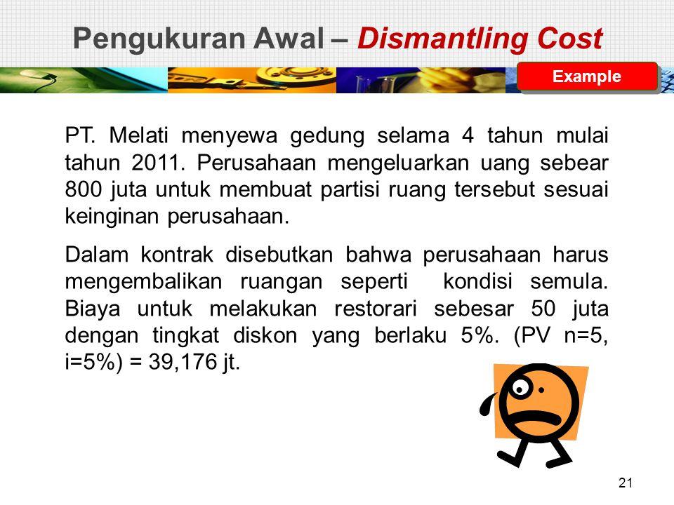 Pengukuran Awal – Dismantling Cost PT.Melati menyewa gedung selama 4 tahun mulai tahun 2011.