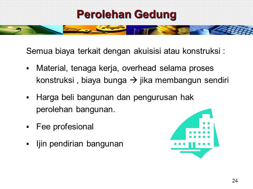Semua biaya terkait dengan akuisisi atau konstruksi :  Material, tenaga kerja, overhead selama proses konstruksi, biaya bunga  jika membangun sendir