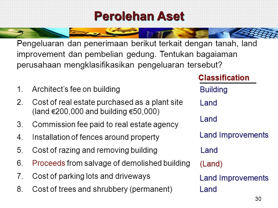 Classification Perolehan Aset 1.Architect's fee on building 2.Cost of real estate purchased as a plant site (land € 200,000 and building € 50,000) 3.C
