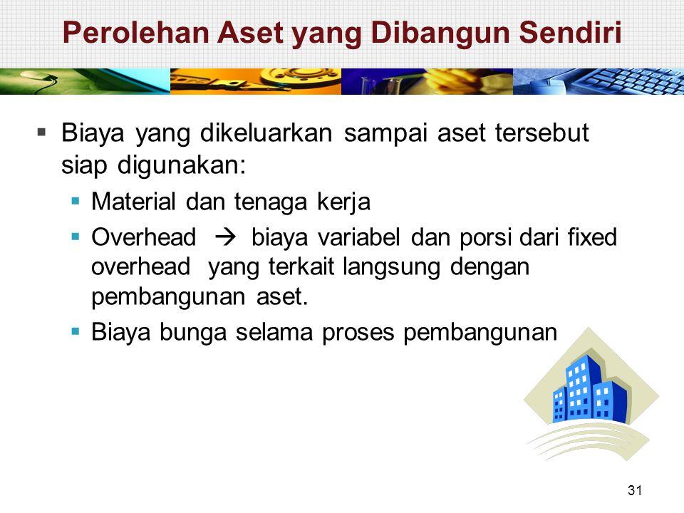 Perolehan Aset yang Dibangun Sendiri  Biaya yang dikeluarkan sampai aset tersebut siap digunakan:  Material dan tenaga kerja  Overhead  biaya vari