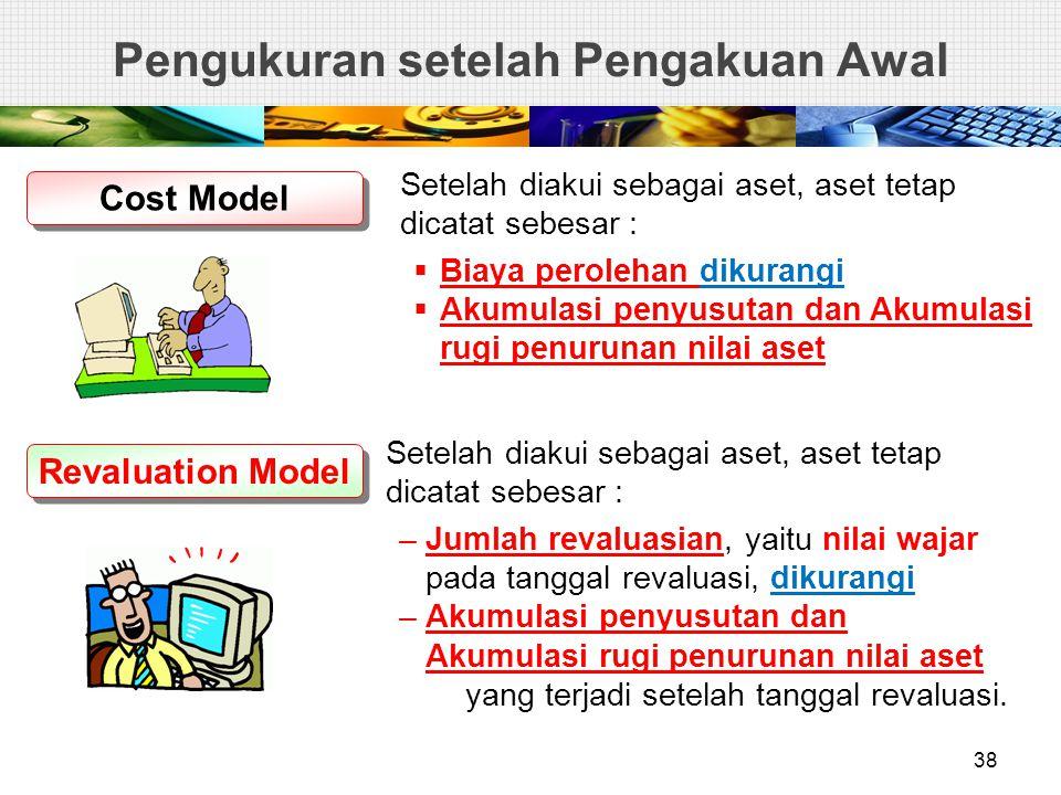 Pengukuran setelah Pengakuan Awal Cost Model Revaluation Model Setelah diakui sebagai aset, aset tetap dicatat sebesar :  Biaya perolehan dikurangi 
