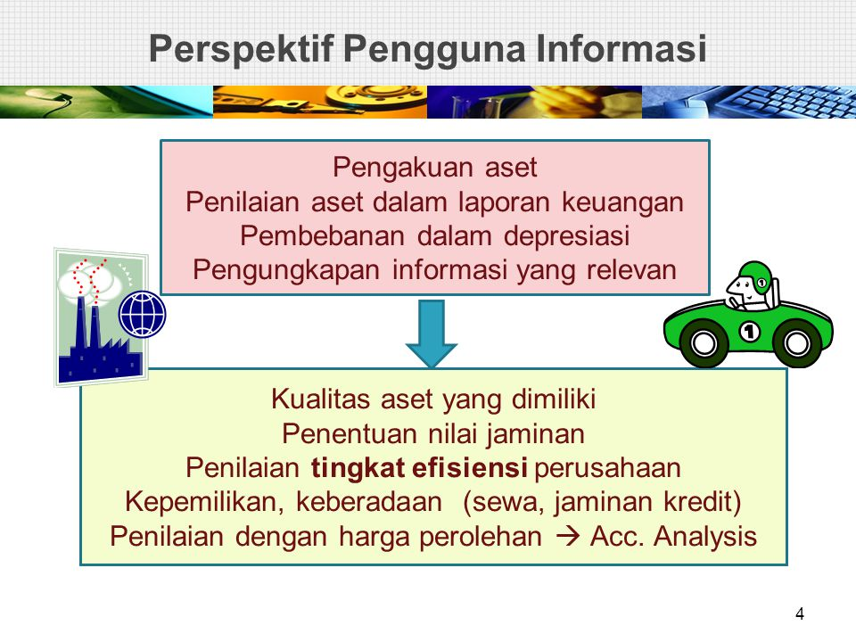 Perspektif Pengguna Informasi 4 Pengakuan aset Penilaian aset dalam laporan keuangan Pembebanan dalam depresiasi Pengungkapan informasi yang relevan K