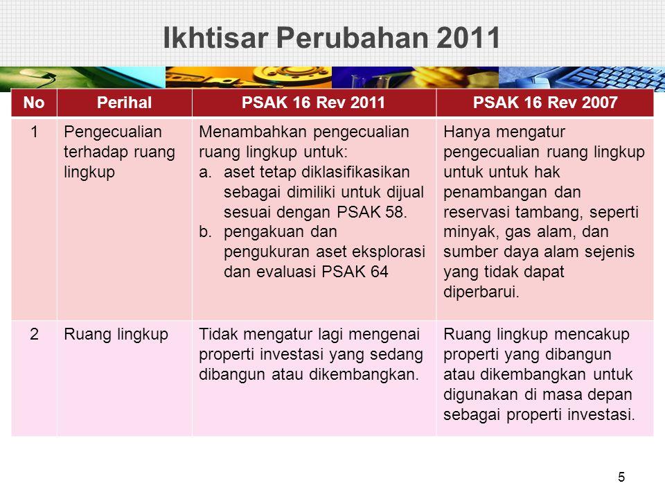 Ikhtisar Perubahan 2011 NoPerihalPSAK 16 Rev 2011PSAK 16 Rev 2007 1Pengecualian terhadap ruang lingkup Menambahkan pengecualian ruang lingkup untuk: a.aset tetap diklasifikasikan sebagai dimiliki untuk dijual sesuai dengan PSAK 58.