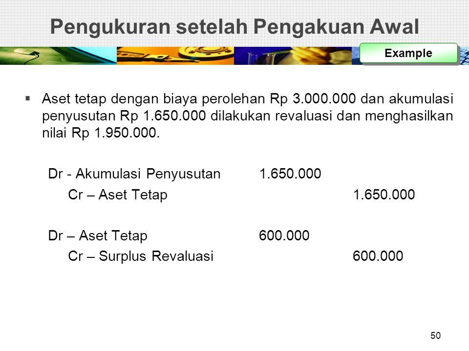 Pengukuran setelah Pengakuan Awal Example  Aset tetap dengan biaya perolehan Rp 3.000.000 dan akumulasi penyusutan Rp 1.650.000 dilakukan revaluasi dan menghasilkan nilai Rp 1.950.000.