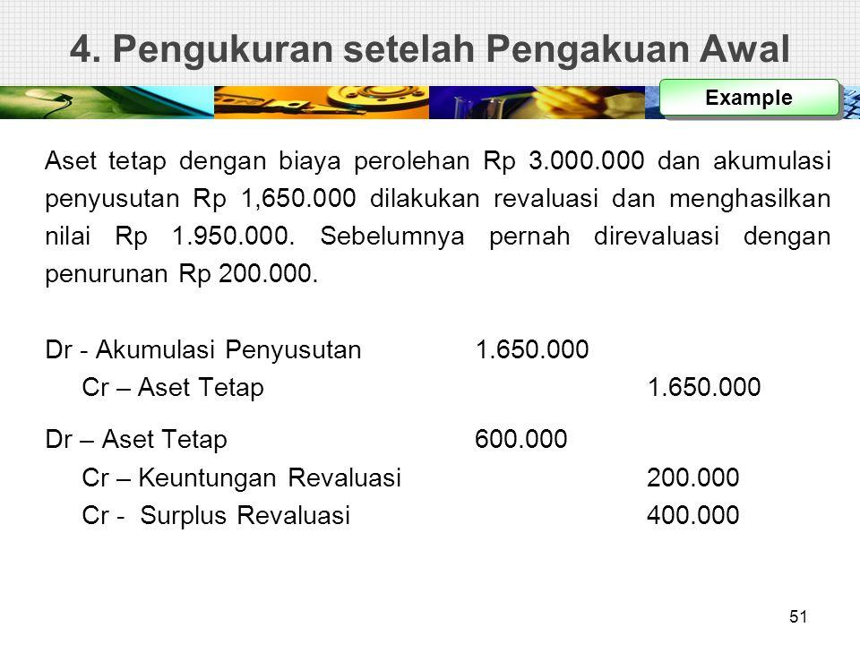 4. Pengukuran setelah Pengakuan Awal Example Aset tetap dengan biaya perolehan Rp 3.000.000 dan akumulasi penyusutan Rp 1,650.000 dilakukan revaluasi