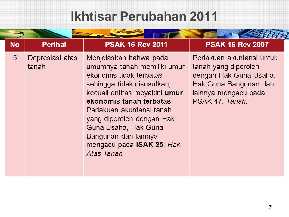 Ikhtisar Perubahan 2011 NoPerihalPSAK 16 Rev 2011PSAK 16 Rev 2007 5Depresiasi atas tanah Menjelaskan bahwa pada umumnya tanah memiliki umur ekonomis t