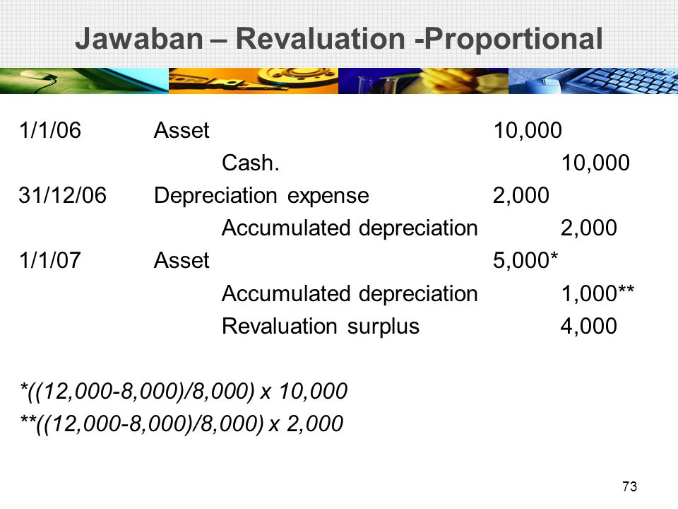 Jawaban – Revaluation -Proportional 1/1/06Asset10,000 Cash.