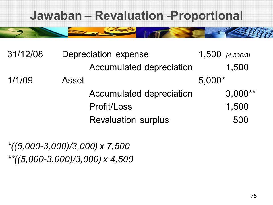 Jawaban – Revaluation -Proportional 31/12/08Depreciation expense1,500 (4,500/3) Accumulated depreciation1,500 1/1/09Asset5,000* Accumulated depreciation3,000** Profit/Loss1,500 Revaluation surplus 500 *((5,000-3,000)/3,000) x 7,500 **((5,000-3,000)/3,000) x 4,500 75