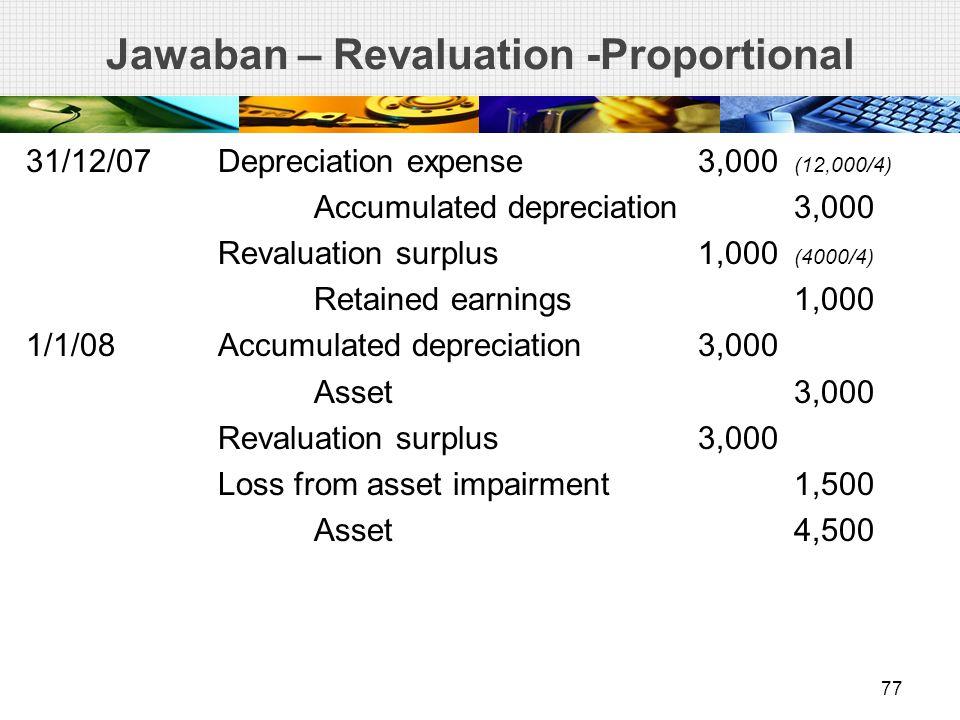 Jawaban – Revaluation -Proportional 31/12/07Depreciation expense3,000 (12,000/4) Accumulated depreciation3,000 Revaluation surplus1,000 (4000/4) Retained earnings1,000 1/1/08Accumulated depreciation3,000 Asset3,000 Revaluation surplus3,000 Loss from asset impairment1,500 Asset4,500 77