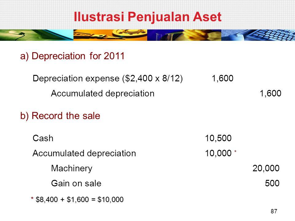 a) Depreciation for 2011 Depreciation expense ($2,400 x 8/12)1,600 Accumulated depreciation1,600 b) Record the sale Cash10,500 Accumulated depreciation10,000 Machinery20,000 Gain on sale500 * $8,400 + $1,600 = $10,000 * Ilustrasi Penjualan Aset 87