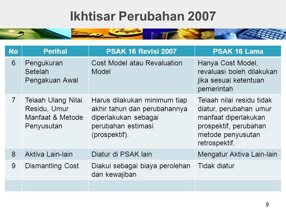 Ikhtisar Perubahan 2007 NoPerihalPSAK 16 Revisi 2007PSAK 16 Lama 6Pengukuran Setelah Pengakuan Awal Cost Model atau Revaluation Model Hanya Cost Model, revaluasi boleh dilakukan jika sesuai ketentuan pemerintah 7Telaah Ulang Nilai Residu, Umur Manfaat & Metode Penyusutan Harus dilakukan minimum tiap akhir tahun dan perubahannya diperlakukan sebagai perubahan estimasi (prospektif).