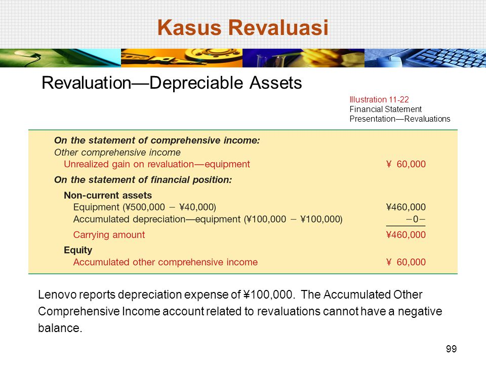 Revaluation—Depreciable Assets Illustration 11-22 Financial Statement Presentation—Revaluations Lenovo reports depreciation expense of ¥100,000. The A