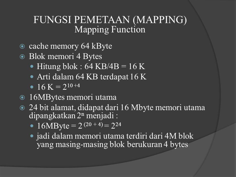 FUNGSI PEMETAAN (MAPPING) Mapping Function  cache memory 64 kByte  Blok memori 4 Bytes Hitung blok : 64 KB/4B = 16 K Arti dalam 64 KB terdapat 16 K 16 K = 2 10 +4  16MBytes memori utama  24 bit alamat, didapat dari 16 Mbyte memori utama dipangkatkan 2 n menjadi : 16MByte = 2 (20 + 4) = 2 24 jadi dalam memori utama terdiri dari 4M blok yang masing-masing blok berukuran 4 bytes