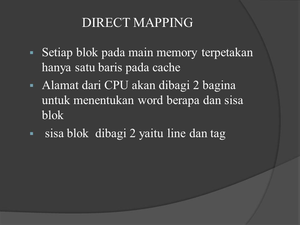DIRECT MAPPING  Setiap blok pada main memory terpetakan hanya satu baris pada cache  Alamat dari CPU akan dibagi 2 bagina untuk menentukan word berapa dan sisa blok  sisa blok dibagi 2 yaitu line dan tag
