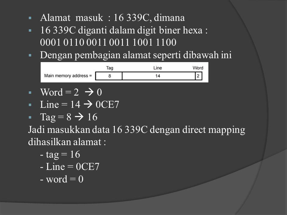  Alamat masuk : 16 339C, dimana  16 339C diganti dalam digit biner hexa : 0001 0110 0011 0011 1001 1100  Dengan pembagian alamat seperti dibawah ini  Word = 2  0  Line = 14  0CE7  Tag = 8  16 Jadi masukkan data 16 339C dengan direct mapping dihasilkan alamat : - tag = 16 - Line = 0CE7 - word = 0