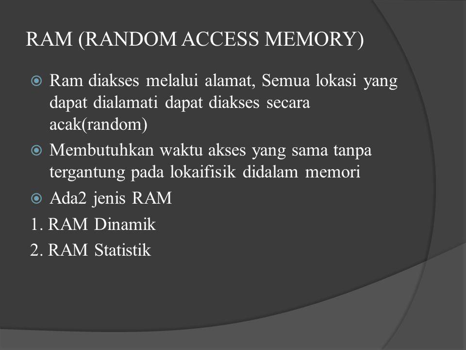RAM (RANDOM ACCESS MEMORY)  Ram diakses melalui alamat, Semua lokasi yang dapat dialamati dapat diakses secara acak(random)  Membutuhkan waktu akses yang sama tanpa tergantung pada lokaifisik didalam memori  Ada2 jenis RAM 1.