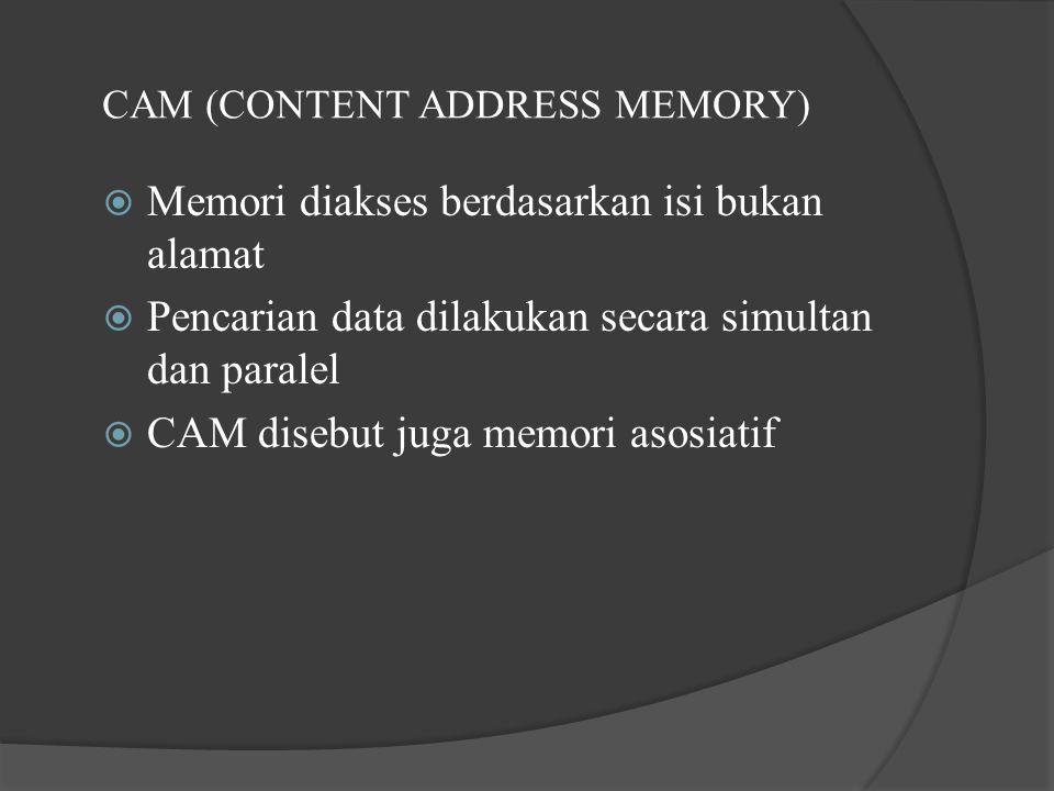 CAM (CONTENT ADDRESS MEMORY)  Memori diakses berdasarkan isi bukan alamat  Pencarian data dilakukan secara simultan dan paralel  CAM disebut juga memori asosiatif