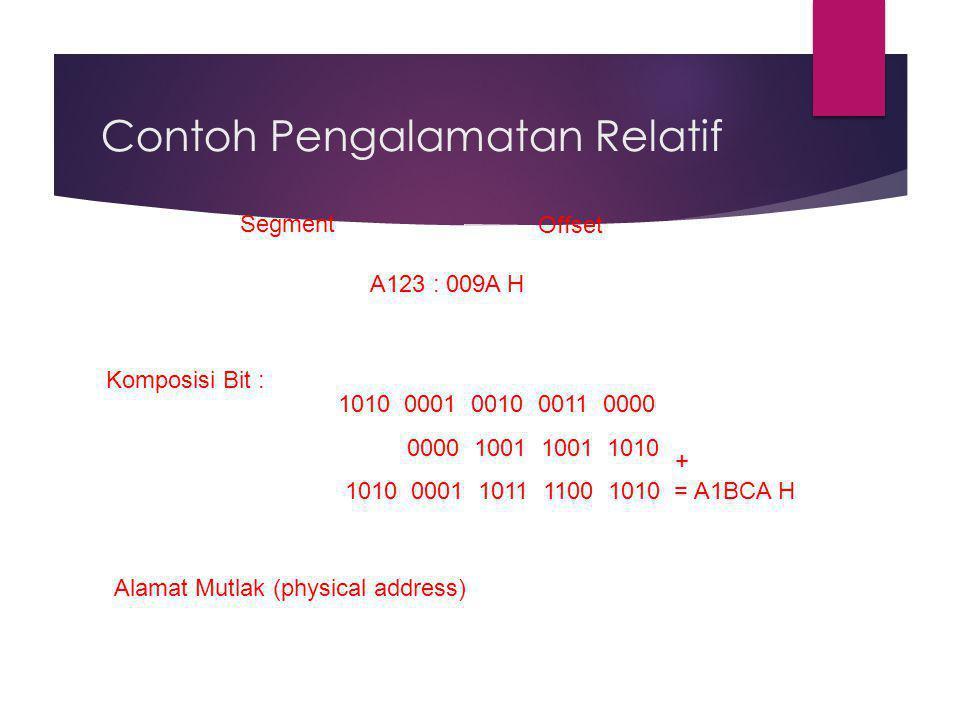 Contoh Pengalamatan Relatif Segment Offset A123 : 009A H Komposisi Bit : 1010 0001 0010 0011 0000 0000 1001 1001 1010 1010 0001 1011 1100 1010 = A1BCA H + Alamat Mutlak (physical address)