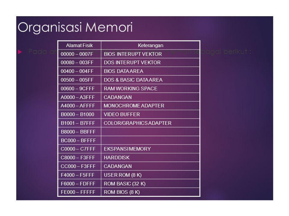 Organisasi Memori  Pada arsitektur 8086/88 terdapat peta memori sebagai berikut : Alamat FisikKeterangan 00000 – 0007FBIOS INTERUPT VEKTOR 00080 – 003FFDOS INTERUPT VEKTOR 00400 – 004FFBIOS DATA AREA 00500 – 005FFDOS & BASIC DATA AREA 00600 – 9CFFFRAM WORKING SPACE A0000 – A3FFFCADANGAN A4000 – AFFFFMONOCHROME ADAPTER B0000 – B1000VIDEO BUFFER B1001 – B7FFFCOLOR/GRAPHICS ADAPTER B8000 – BBFFF BC000 – BFFFF C0000 – C7FFFEKSPANSI MEMORY C8000 – F3FFFHARDDISK CC000 – F3FFFCADANGAN F4000 – F5FFFUSER ROM (8 K) F6000 – FDFFFROM BASIC (32 K) FE000 – FFFFFROM BIOS (8 K)