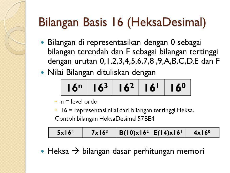 Bilangan Basis 16 (HeksaDesimal) Bilangan di representasikan dengan 0 sebagai bilangan terendah dan F sebagai bilangan tertinggi dengan urutan 0,1,2,3