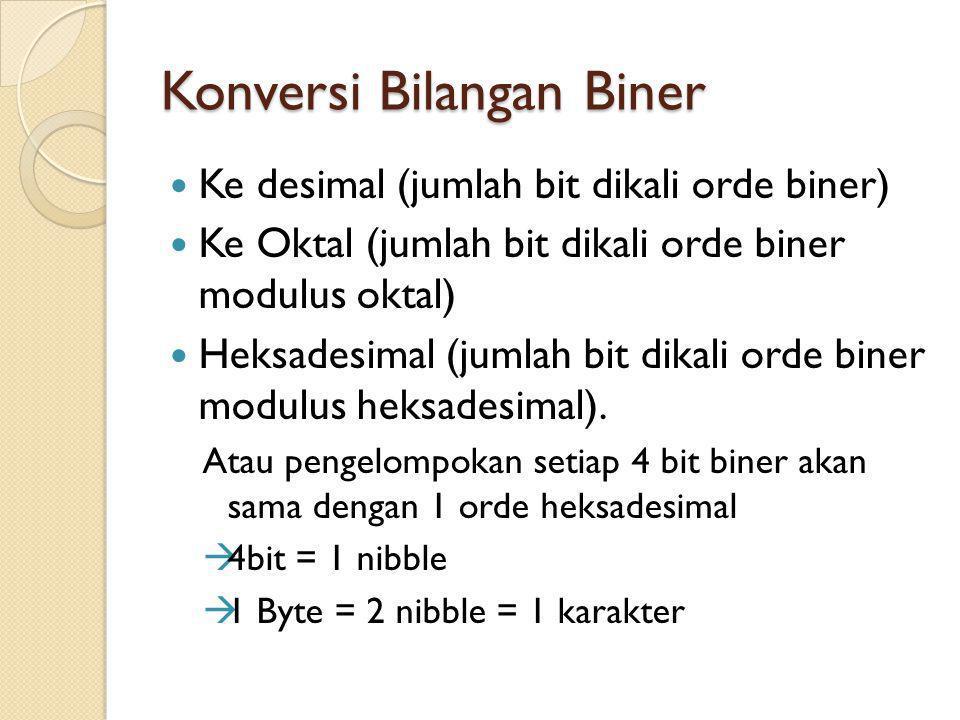 Konversi Bilangan Biner Ke desimal (jumlah bit dikali orde biner) Ke Oktal (jumlah bit dikali orde biner modulus oktal) Heksadesimal (jumlah bit dikal