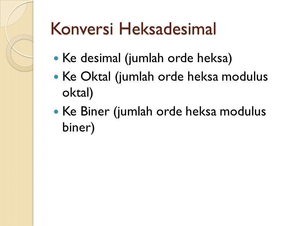 Konversi Heksadesimal Ke desimal (jumlah orde heksa) Ke Oktal (jumlah orde heksa modulus oktal) Ke Biner (jumlah orde heksa modulus biner)
