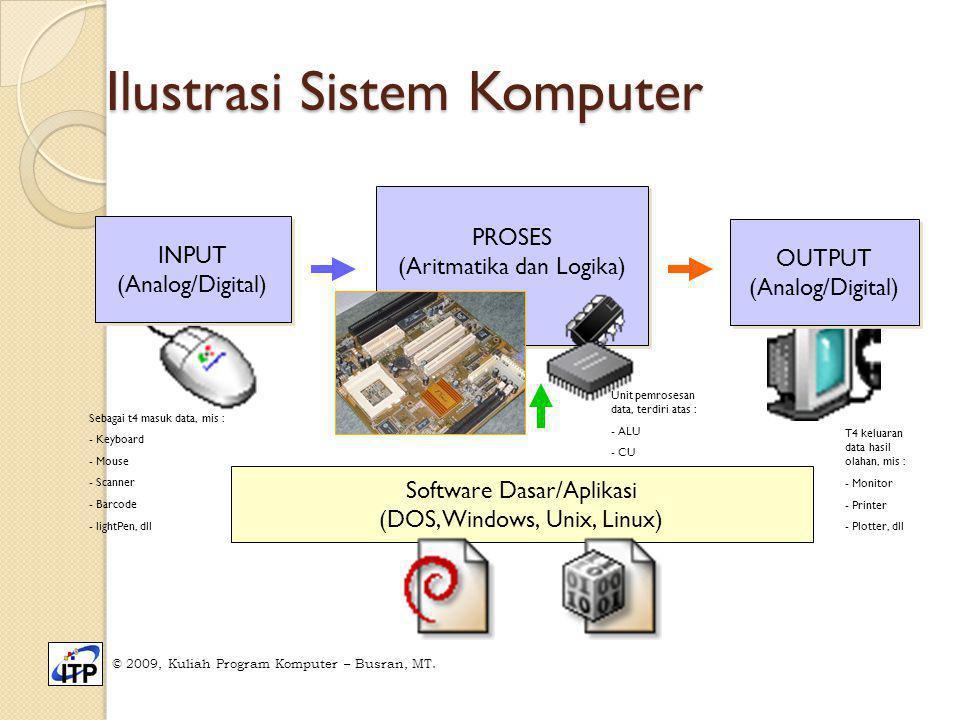 PROSES (Aritmatika dan Logika) PROSES (Aritmatika dan Logika) Ilustrasi Sistem Komputer INPUT (Analog/Digital) INPUT (Analog/Digital) OUTPUT (Analog/D