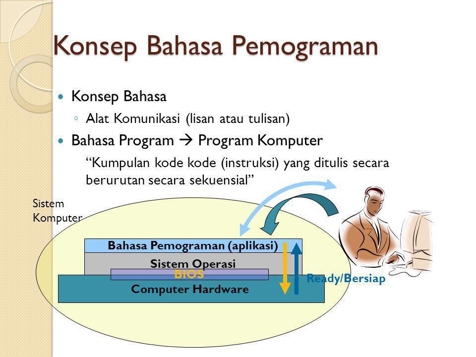"Konsep Bahasa Pemograman Konsep Bahasa ◦ Alat Komunikasi (lisan atau tulisan) Bahasa Program  Program Komputer ""Kumpulan kode kode (instruksi) yang d"