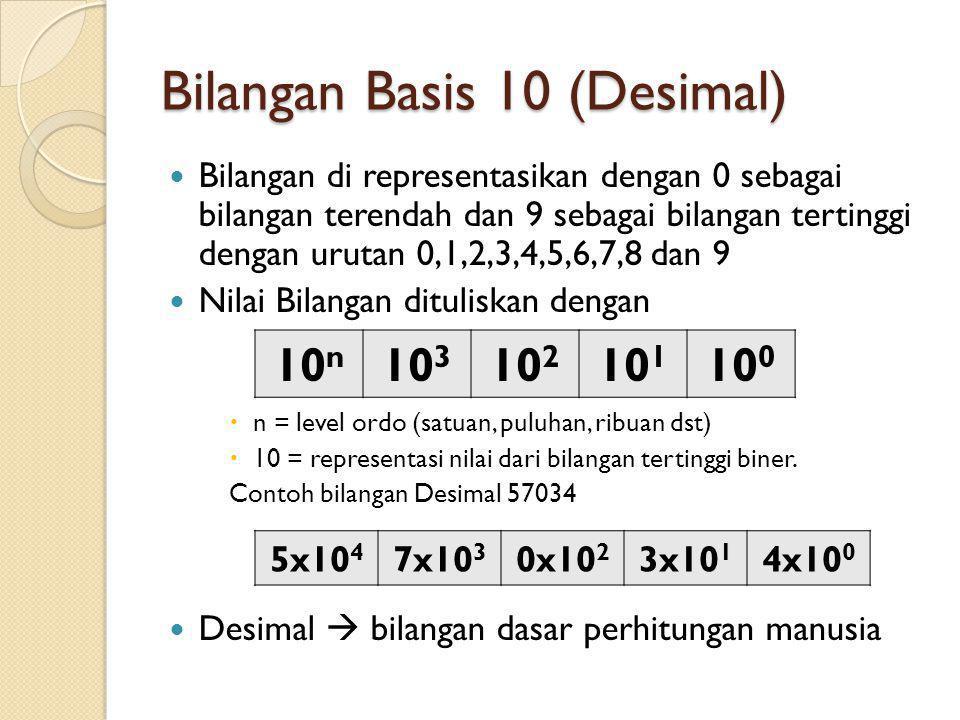 Bilangan Basis 10 (Desimal) Bilangan di representasikan dengan 0 sebagai bilangan terendah dan 9 sebagai bilangan tertinggi dengan urutan 0,1,2,3,4,5,