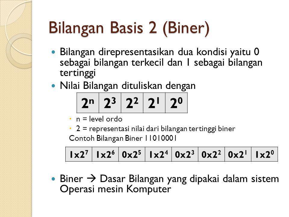 Bilangan Basis 2 (Biner) Bilangan direpresentasikan dua kondisi yaitu 0 sebagai bilangan terkecil dan 1 sebagai bilangan tertinggi Nilai Bilangan ditu