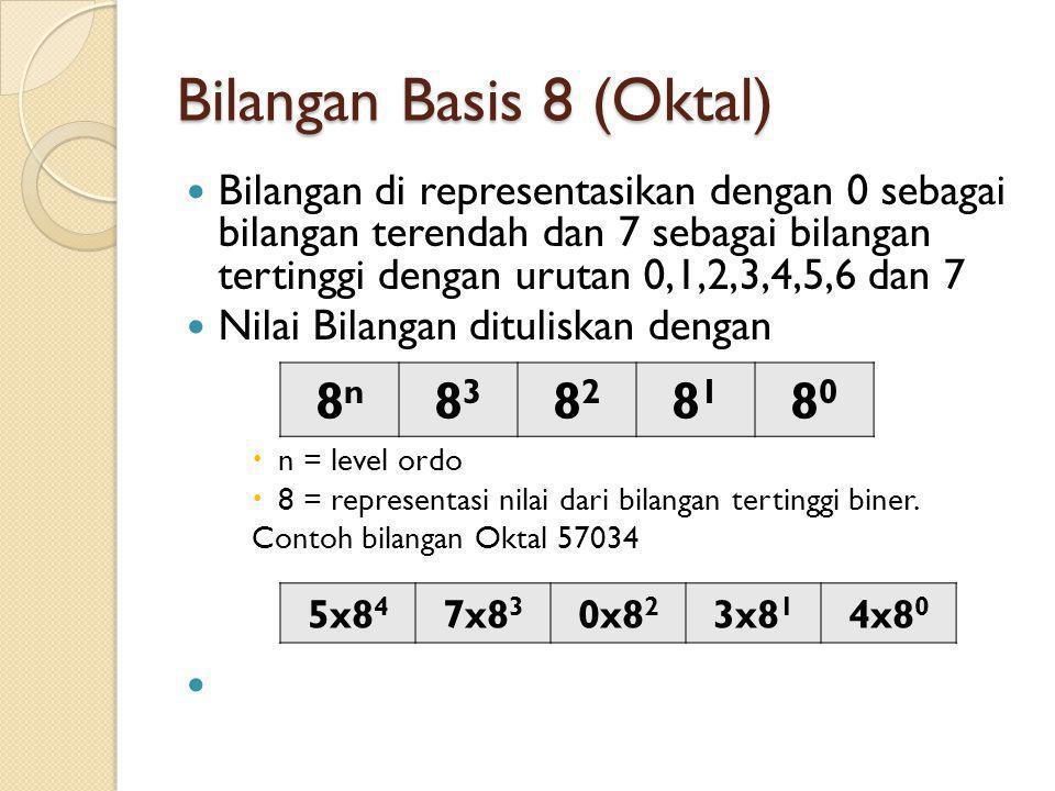 Bilangan Basis 8 (Oktal) Bilangan di representasikan dengan 0 sebagai bilangan terendah dan 7 sebagai bilangan tertinggi dengan urutan 0,1,2,3,4,5,6 d