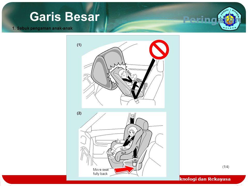 Teknologi dan Rekayasa (1/4) Garis Besar Peringatan Move seat fully back 1. Sabuk pengaman anak-anak