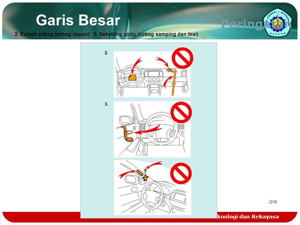 Teknologi dan Rekayasa (2/4)(2/4) Garis Besar Peringatan 2. Eumah airbag (airbag depan) 3. Sekeliling pintu (airbag samping dan tirai)