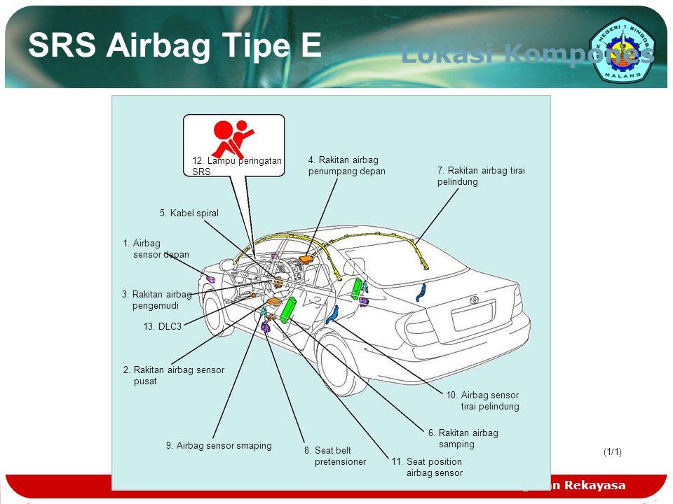 Teknologi dan Rekayasa (1/1) SRS Airbag Tipe E Lokasi Kompones 12. Lampu peringatan SRS 4. Rakitan airbag penumpang depan 5. Kabel spiral 1. Airbag se