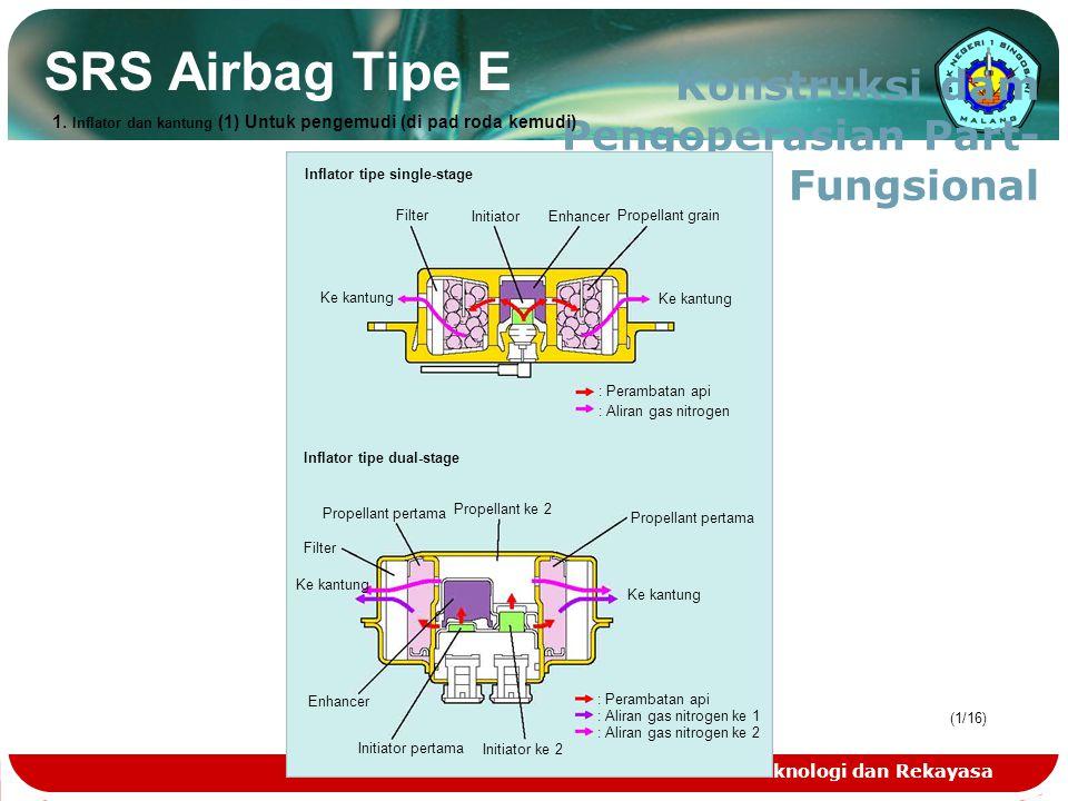 Teknologi dan Rekayasa (1/16) SRS Airbag Tipe E Konstruksi dam Pengoperasian Part- Part Fungsional Inflator tipe single-stage Filter InitiatorEnhancer