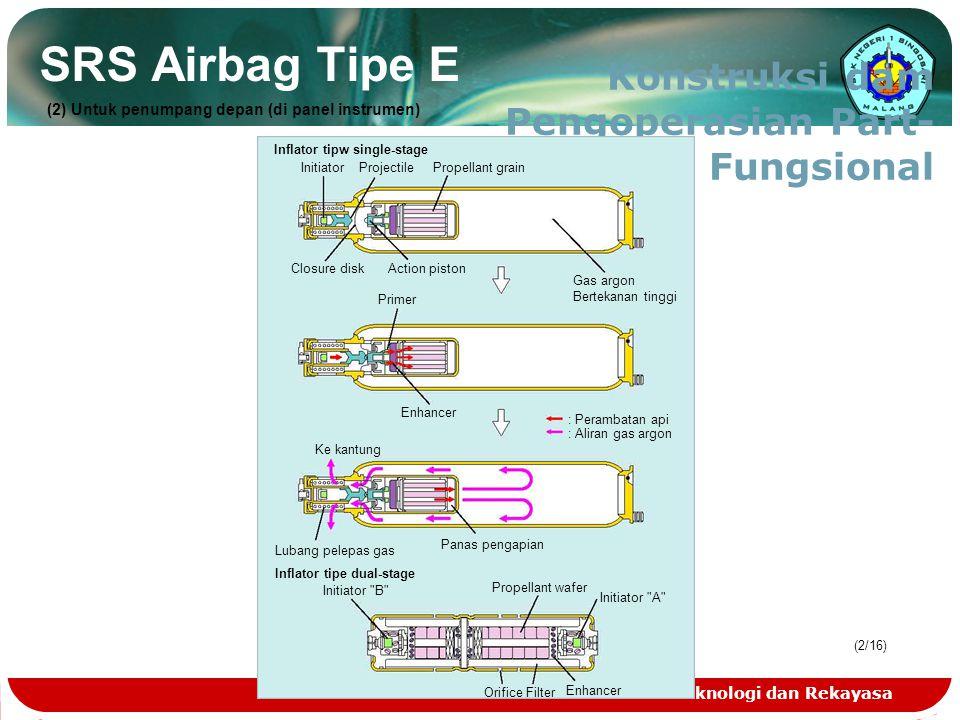 Teknologi dan Rekayasa (2/16) SRS Airbag Tipe E Konstruksi dam Pengoperasian Part- Part Fungsional Inflator tipw single-stage InitiatorProjectilePrope