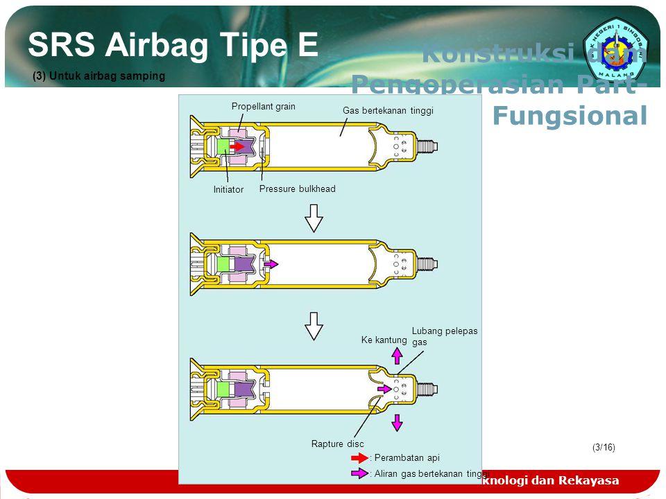 Teknologi dan Rekayasa (3/16) SRS Airbag Tipe E Konstruksi dam Pengoperasian Part- Part Fungsional Propellant grain Gas bertekanan tinggi Initiator Pr