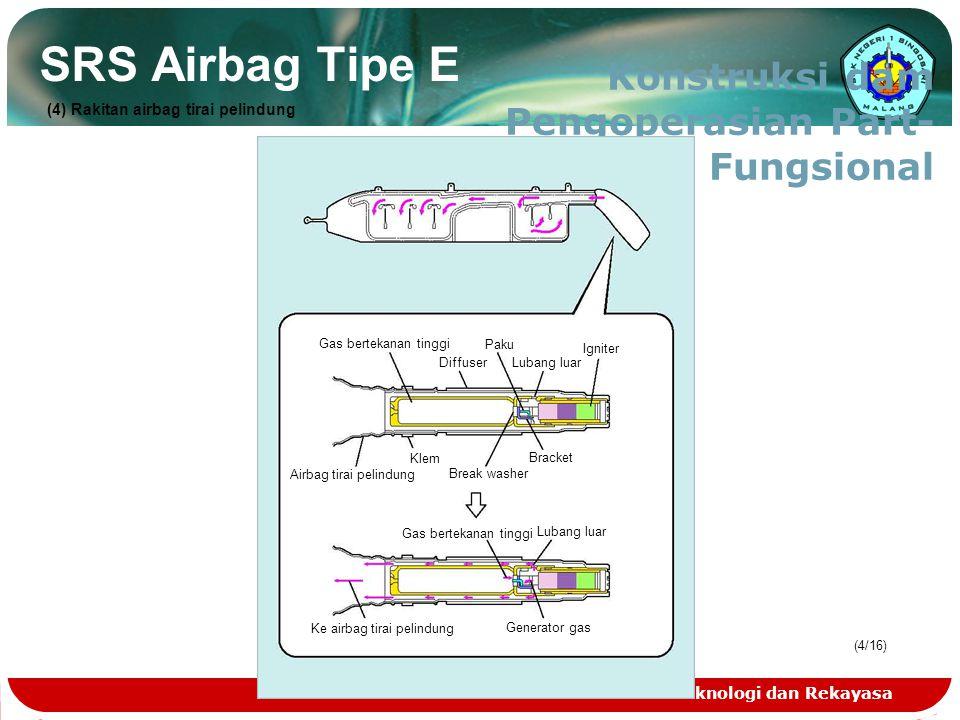 Teknologi dan Rekayasa (4/16) SRS Airbag Tipe E Konstruksi dam Pengoperasian Part- Part Fungsional Gas bertekanan tinggi Diffuser Paku Lubang luar Ign