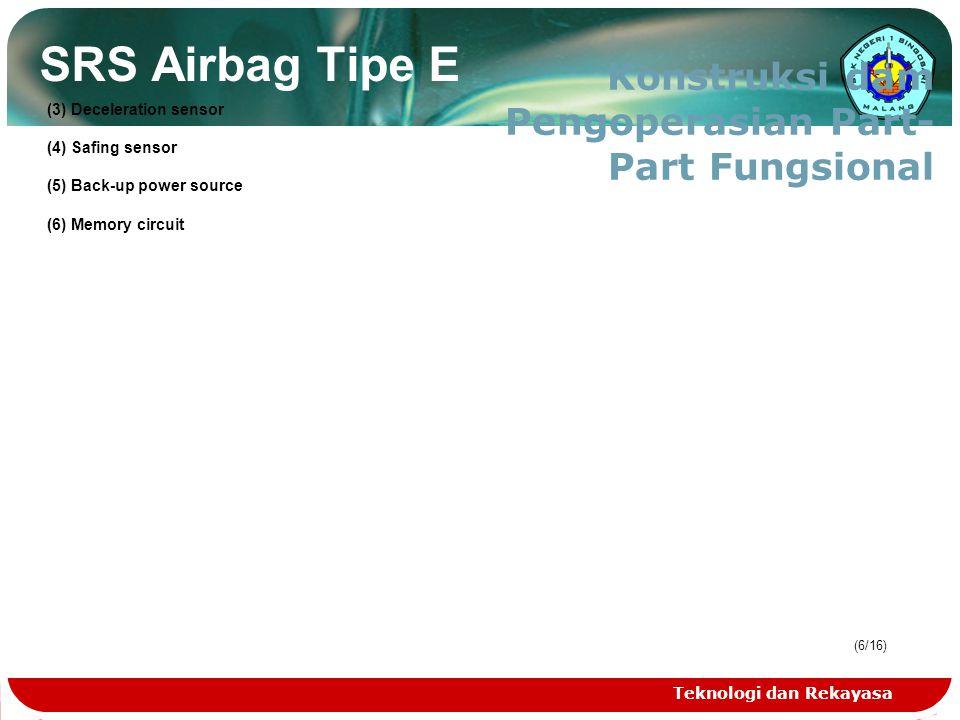 Teknologi dan Rekayasa (6/16) SRS Airbag Tipe E Konstruksi dam Pengoperasian Part- Part Fungsional (3) Deceleration sensor (4) Safing sensor (5) Back-