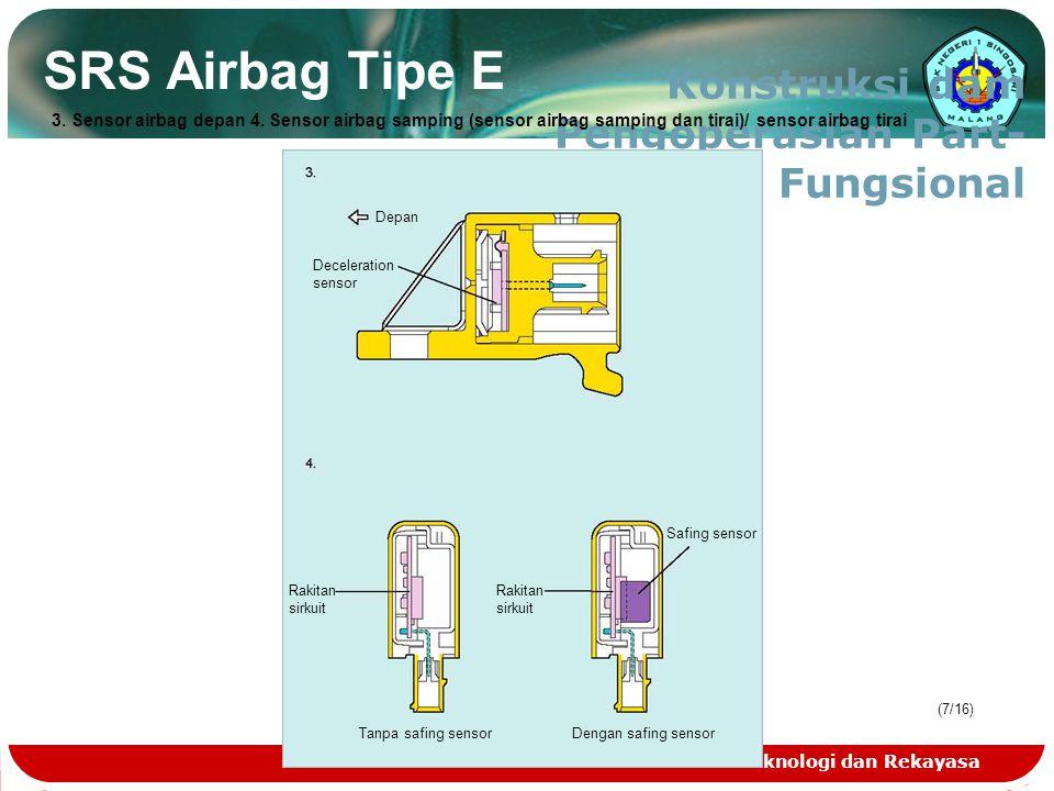 Teknologi dan Rekayasa (7/16) SRS Airbag Tipe E Konstruksi dam Pengoperasian Part- Part Fungsional Depan Deceleration sensor Rakitan sirkuit Safing se