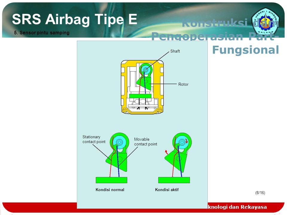Teknologi dan Rekayasa (8/16) SRS Airbag Tipe E Konstruksi dam Pengoperasian Part- Part Fungsional Shaft Rotor Stationary contact point Movable contac