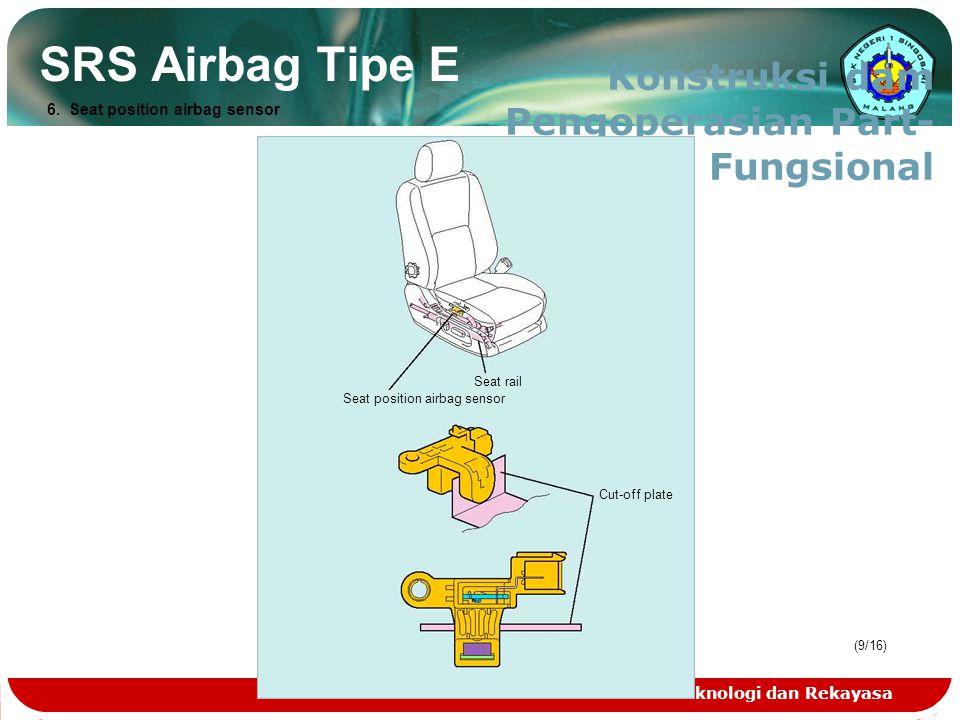 Teknologi dan Rekayasa (9/16) SRS Airbag Tipe E Konstruksi dam Pengoperasian Part- Part Fungsional Seat rail Seat position airbag sensor Cut-off plate